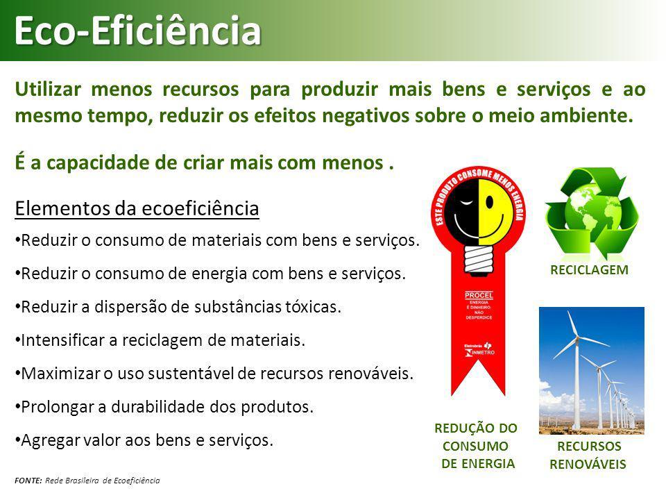 Eco-Eficiência Utilizar menos recursos para produzir mais bens e serviços e ao mesmo tempo, reduzir os efeitos negativos sobre o meio ambiente.