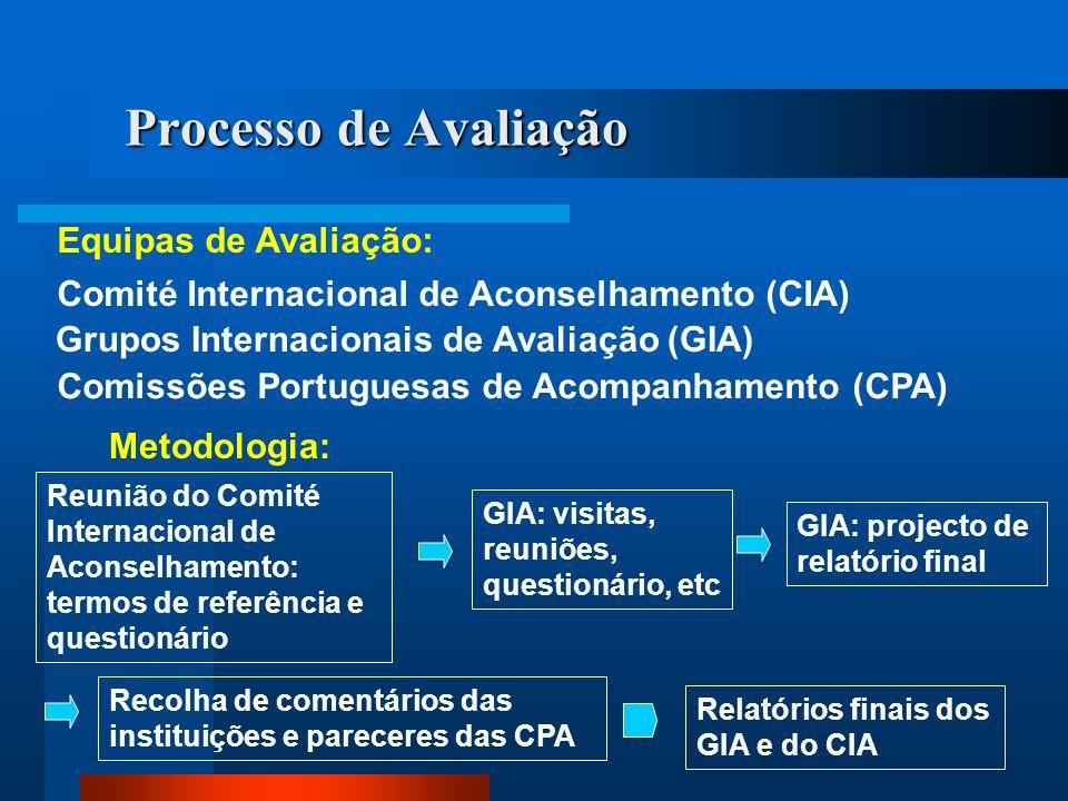 Processo de Avaliação Equipas de Avaliação: