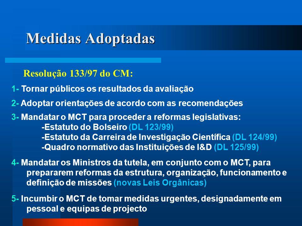 Medidas Adoptadas Resolução 133/97 do CM: