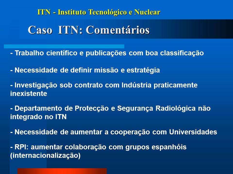 Caso ITN: Comentários ITN - Instituto Tecnológico e Nuclear