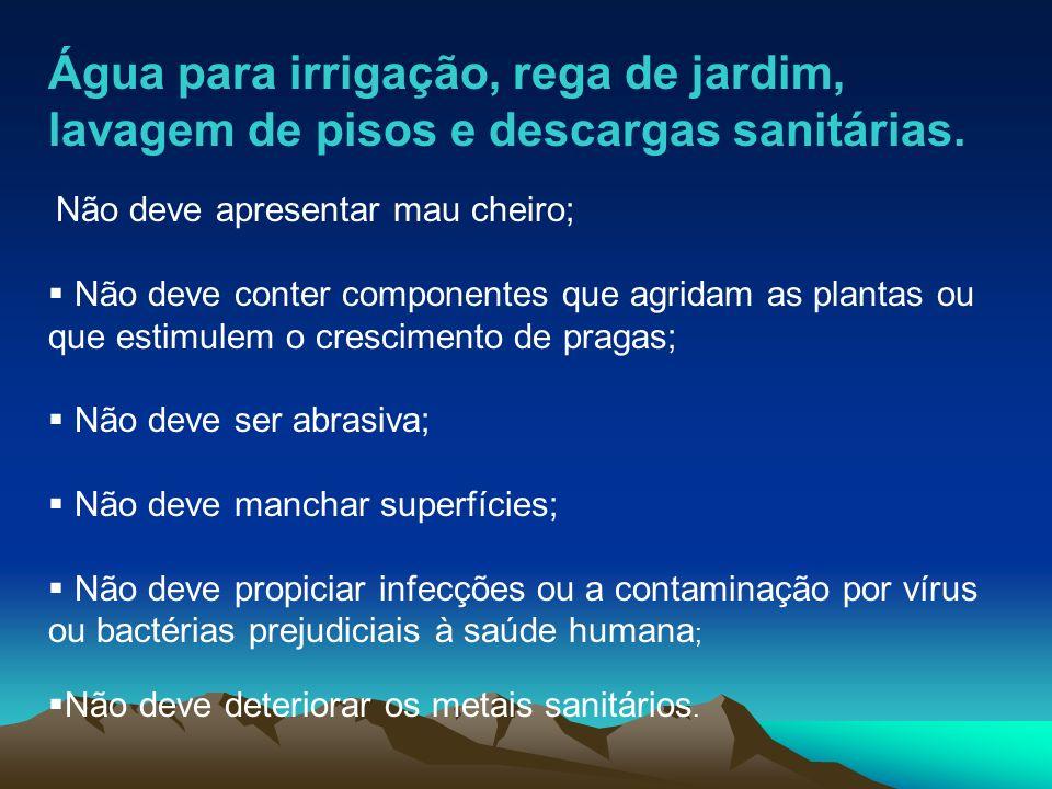 Água para irrigação, rega de jardim, lavagem de pisos e descargas sanitárias.
