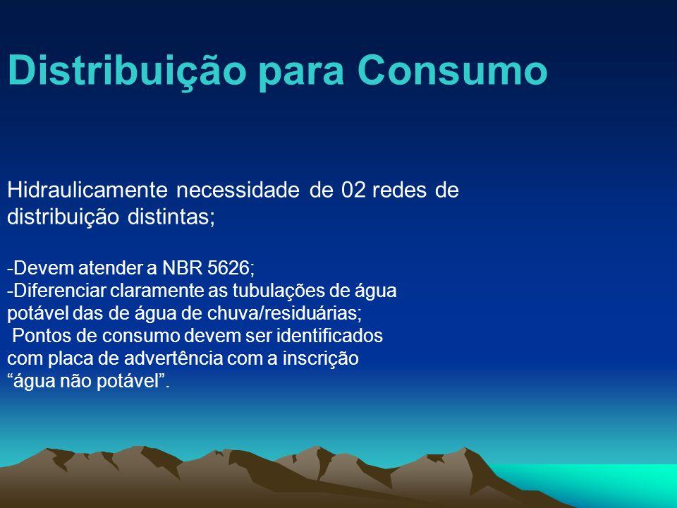 Distribuição para Consumo