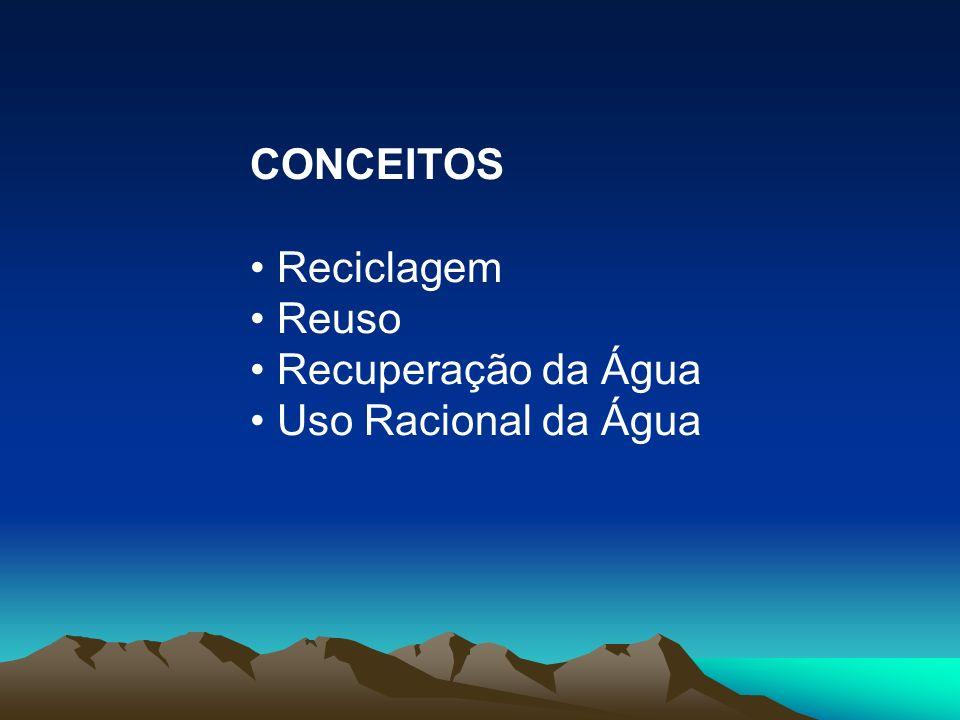 CONCEITOS • Reciclagem • Reuso • Recuperação da Água • Uso Racional da Água
