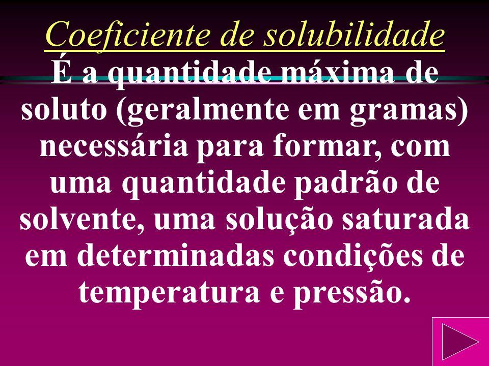 Coeficiente de solubilidade É a quantidade máxima de soluto (geralmente em gramas) necessária para formar, com uma quantidade padrão de solvente, uma solução saturada em determinadas condições de temperatura e pressão.