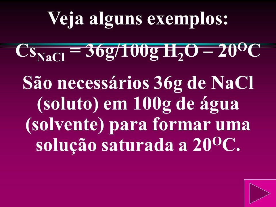 Veja alguns exemplos: CsNaCl = 36g/100g H2O – 20OC.