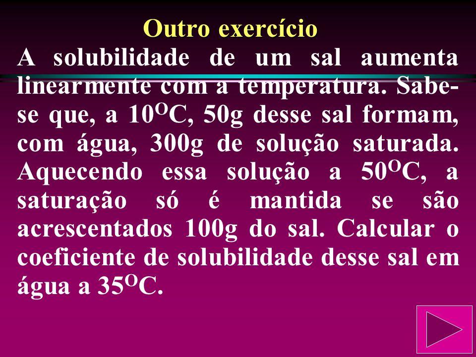 Outro exercício A solubilidade de um sal aumenta linearmente com a temperatura.