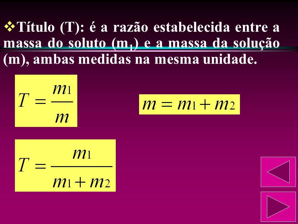 Título (T): é a razão estabelecida entre a massa do soluto (m1) e a massa da solução (m), ambas medidas na mesma unidade.