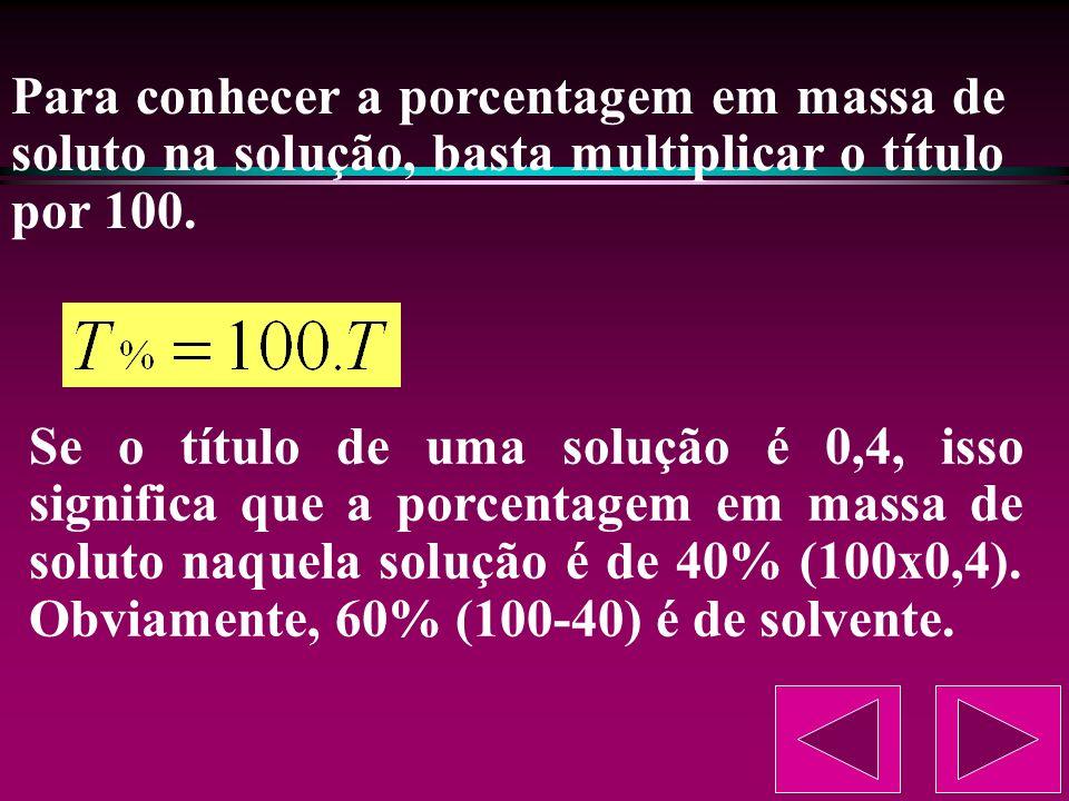 Para conhecer a porcentagem em massa de soluto na solução, basta multiplicar o título por 100.