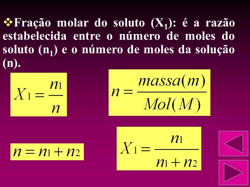 Fração molar do soluto (X1): é a razão estabelecida entre o número de moles do soluto (n1) e o número de moles da solução (n).