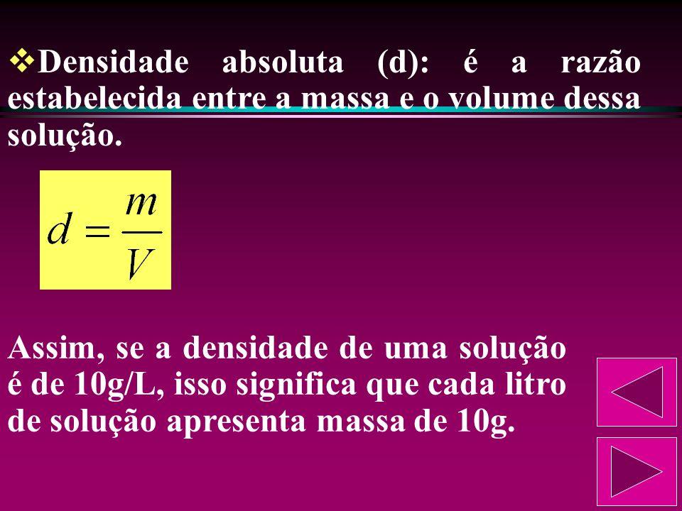 Densidade absoluta (d): é a razão estabelecida entre a massa e o volume dessa solução.