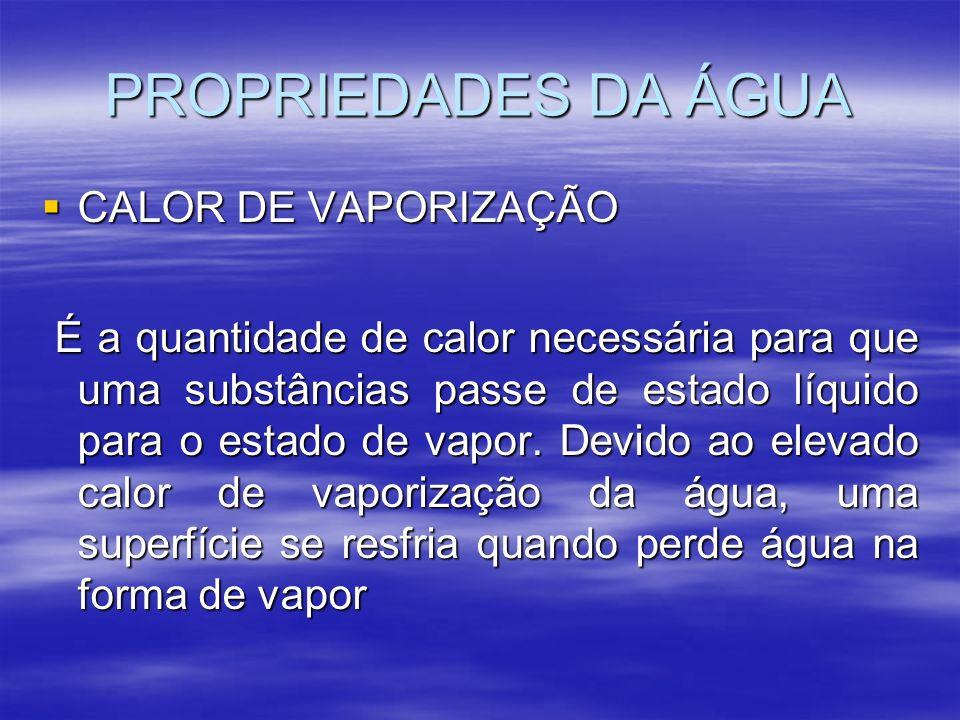PROPRIEDADES DA ÁGUA CALOR DE VAPORIZAÇÃO.