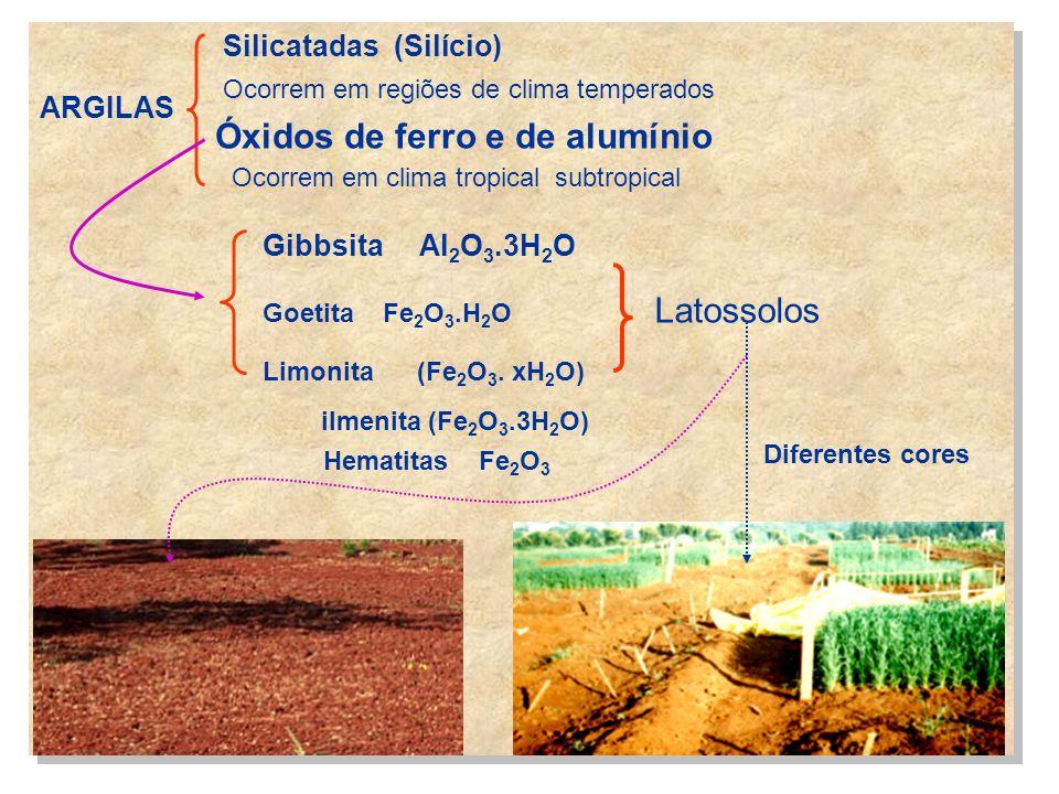 Óxidos de ferro e de alumínio