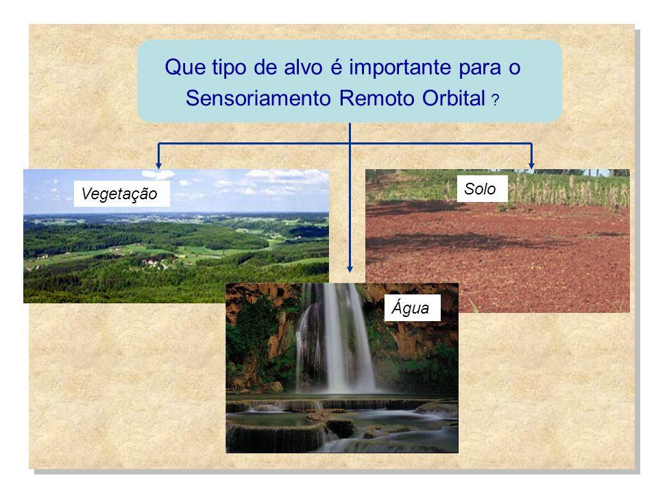 Que tipo de alvo é importante para o Sensoriamento Remoto Orbital