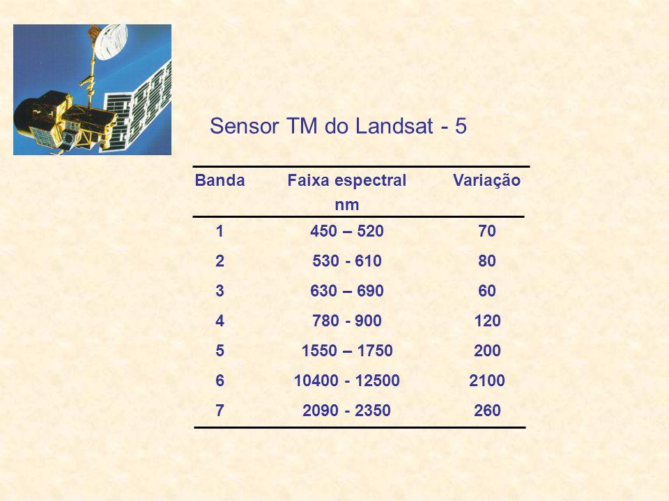 Sensor TM do Landsat - 5 Banda Faixa espectral nm Variação 1 450 – 520