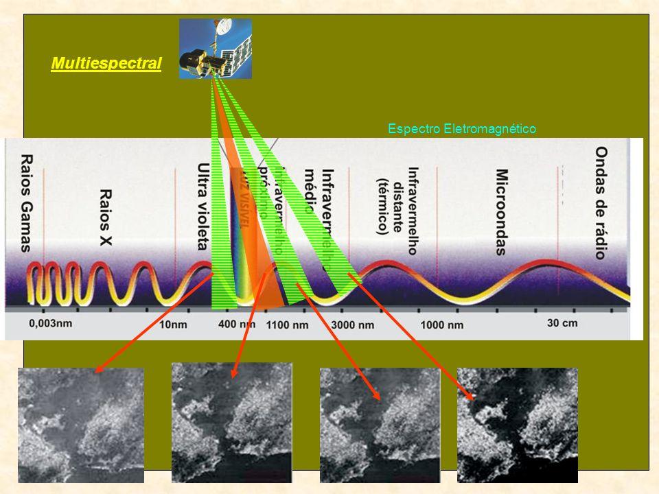 Multiespectral Espectro Eletromagnético 400 600 1600 800