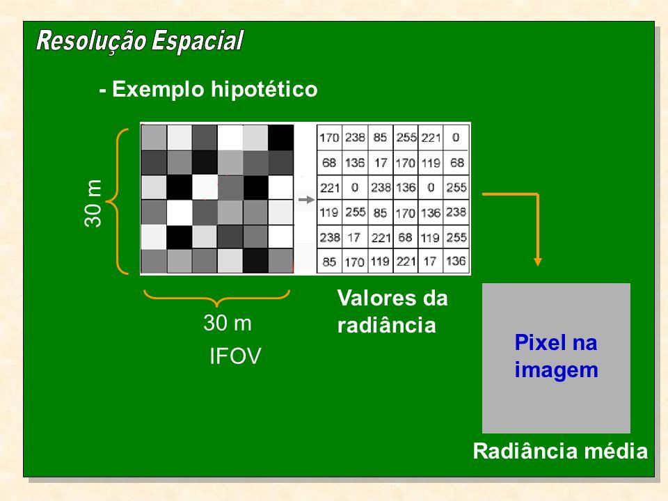- Exemplo hipotético 30 m Valores da radiância 30 m Pixel na IFOV
