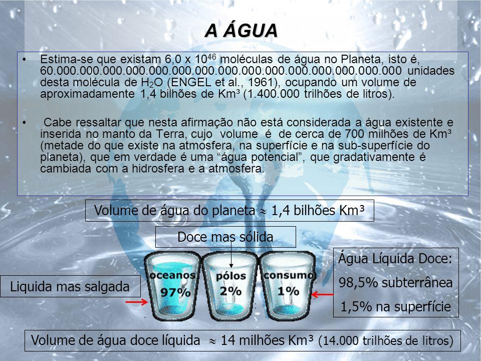 Volume de água do planeta  1,4 bilhões Km³