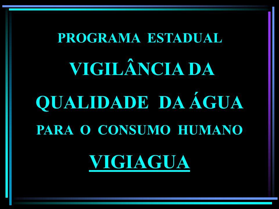 VIGIAGUA QUALIDADE DA ÁGUA PROGRAMA ESTADUAL VIGILÂNCIA DA