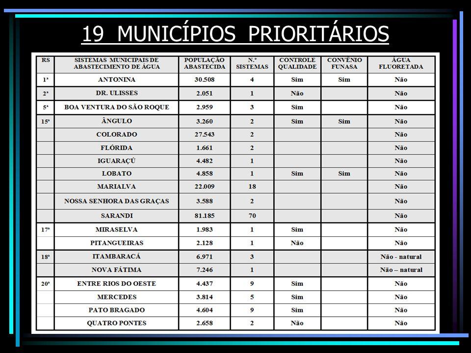 19 MUNICÍPIOS PRIORITÁRIOS