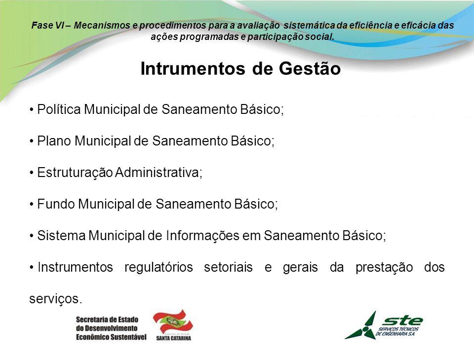 Intrumentos de Gestão Política Municipal de Saneamento Básico;