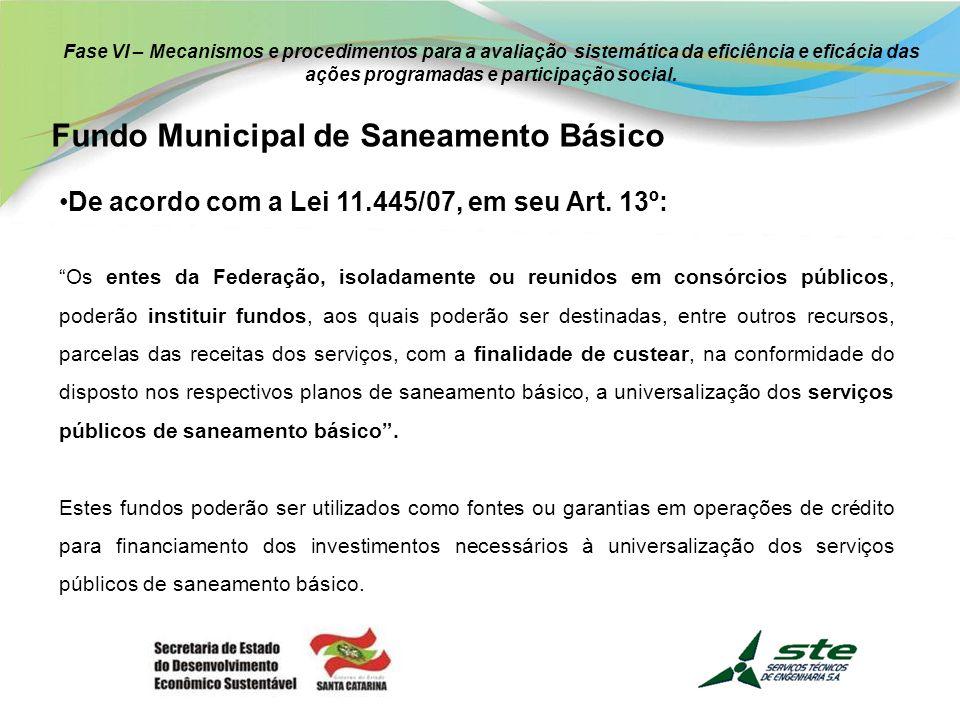 Fundo Municipal de Saneamento Básico
