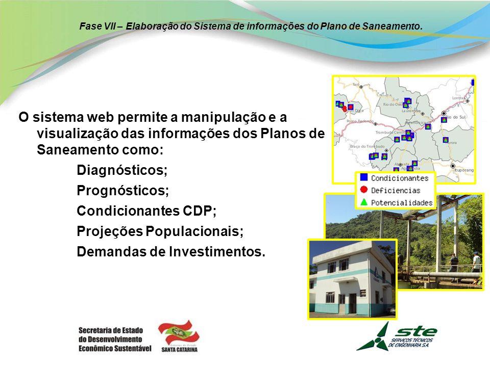 Projeções Populacionais; Demandas de Investimentos.
