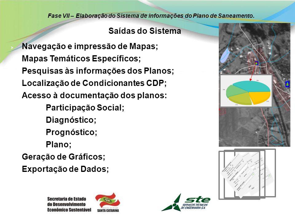 Navegação e impressão de Mapas; Mapas Temáticos Específicos;