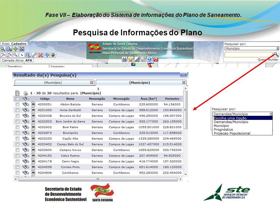 Pesquisa de Informações do Plano