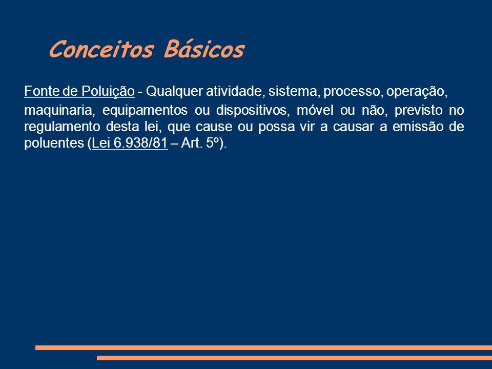 Conceitos Básicos Fonte de Poluição - Qualquer atividade, sistema, processo, operação,