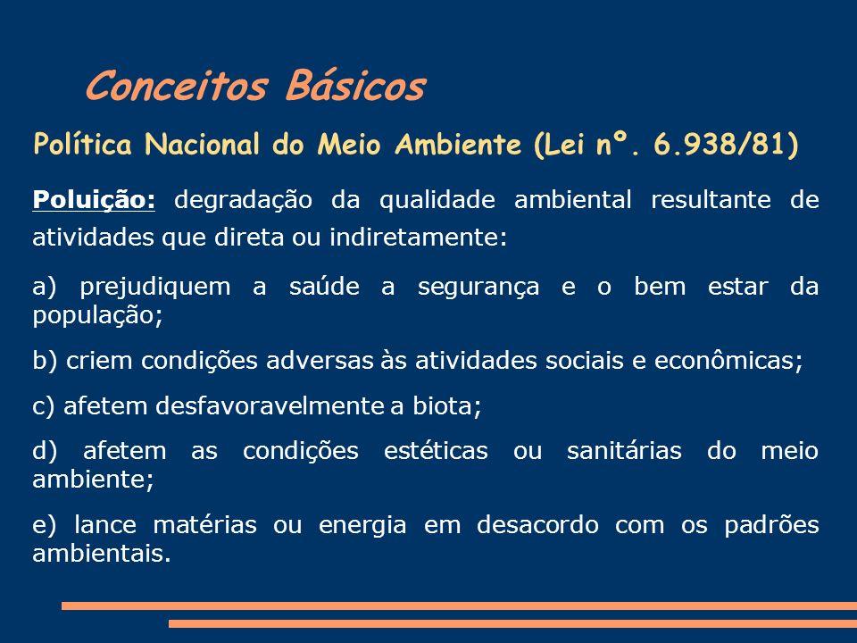 Conceitos Básicos Política Nacional do Meio Ambiente (Lei nº. 6.938/81)