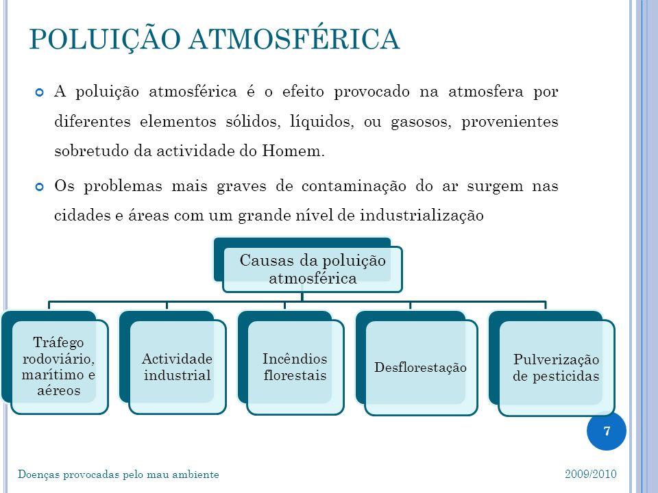POLUIÇÃO ATMOSFÉRICA Causas da poluição atmosférica