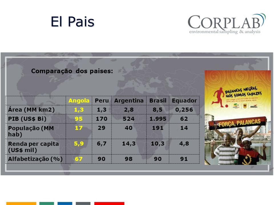 Plan Estrategico 2005-2010- CORPLAB LATINOAMERICA- CAPACITACION-