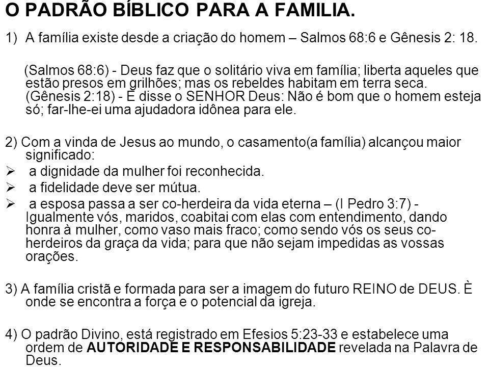 O PADRÃO BÍBLICO PARA A FAMILIA.