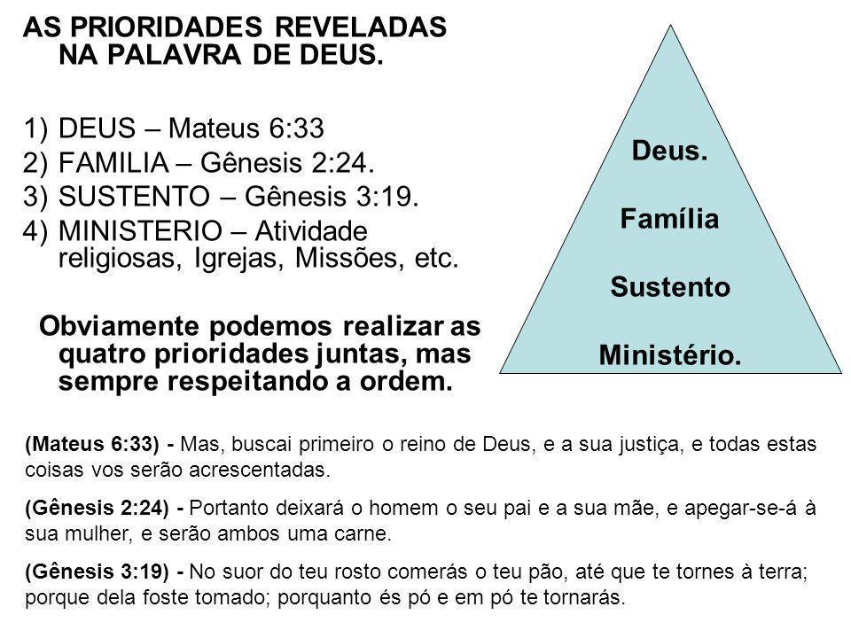 Deus. Família Sustento Ministério.
