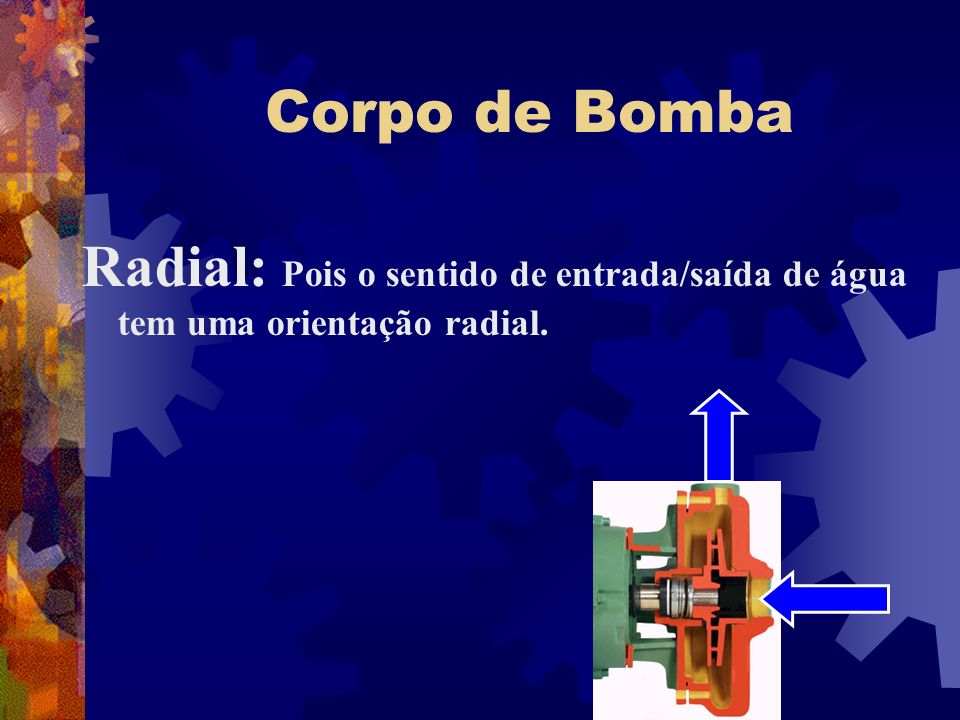 Corpo de Bomba Radial: Pois o sentido de entrada/saída de água tem uma orientação radial.