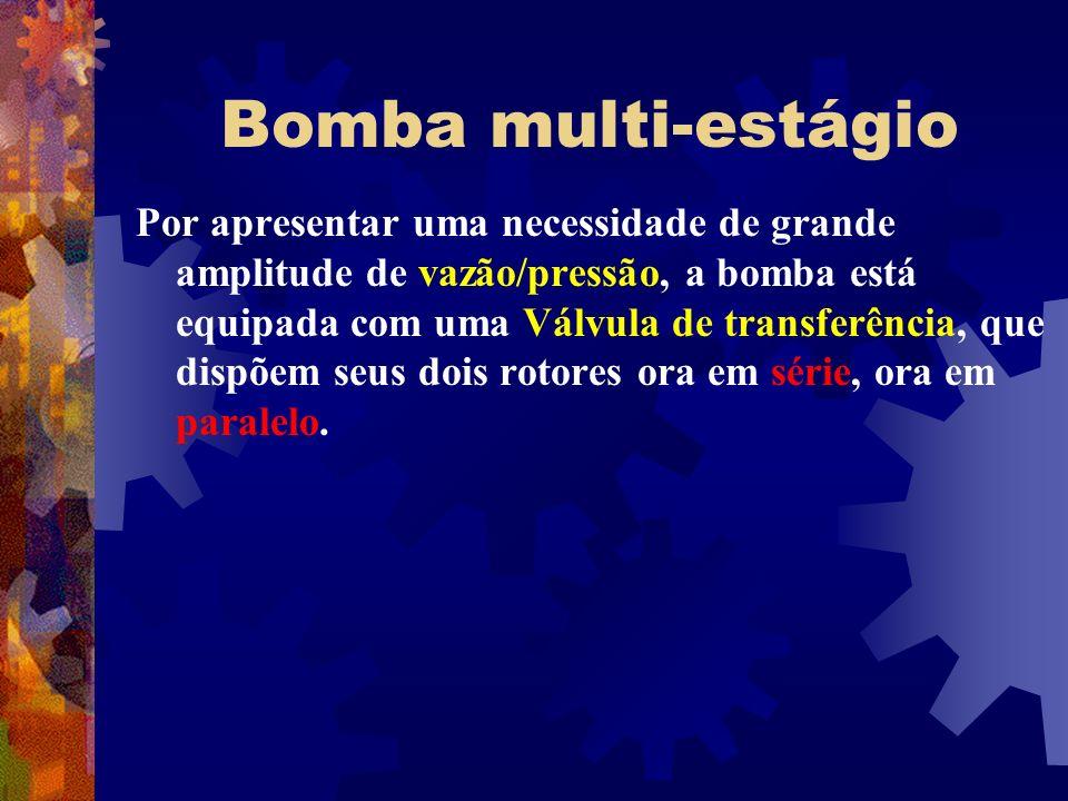 Bomba multi-estágio