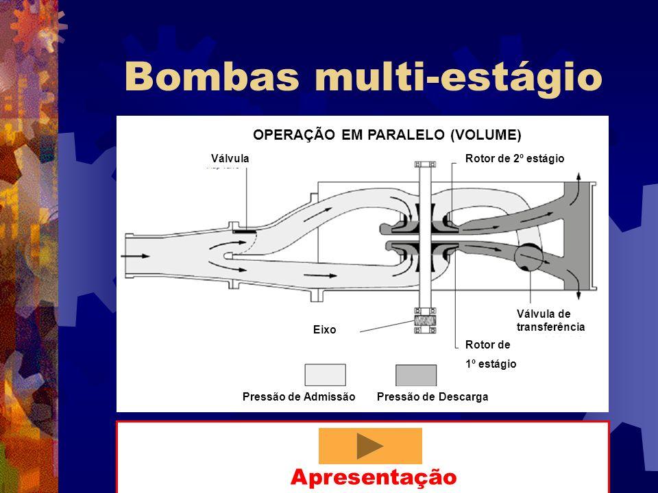 Bombas multi-estágio Apresentação OPERAÇÃO EM PARALELO (VOLUME)
