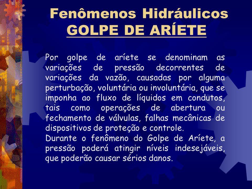 Fenômenos Hidráulicos GOLPE DE ARÍETE
