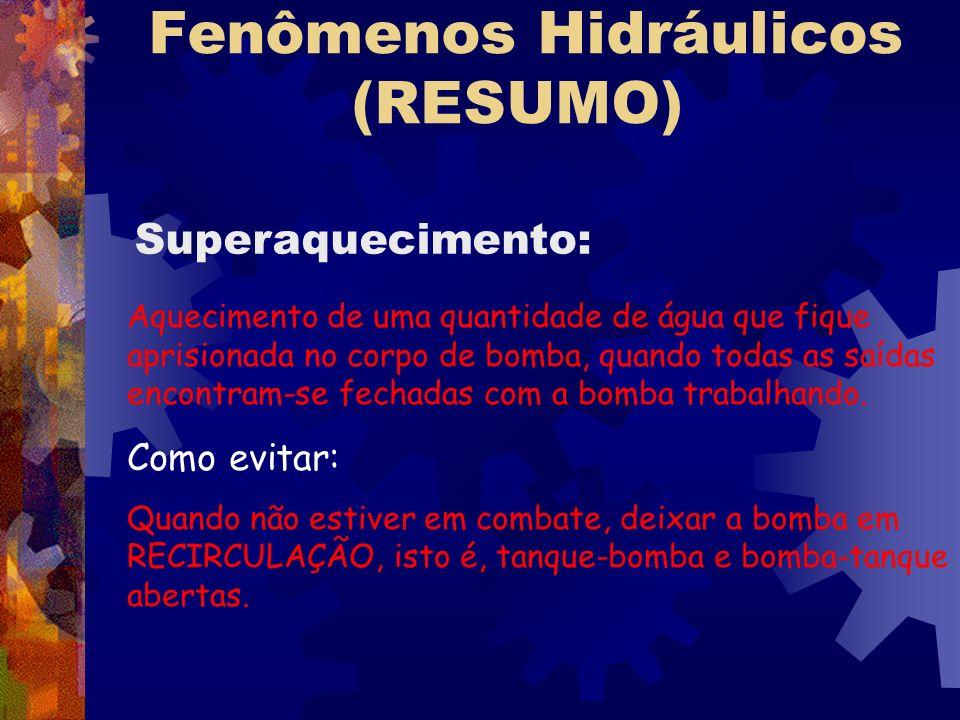 Fenômenos Hidráulicos (RESUMO)