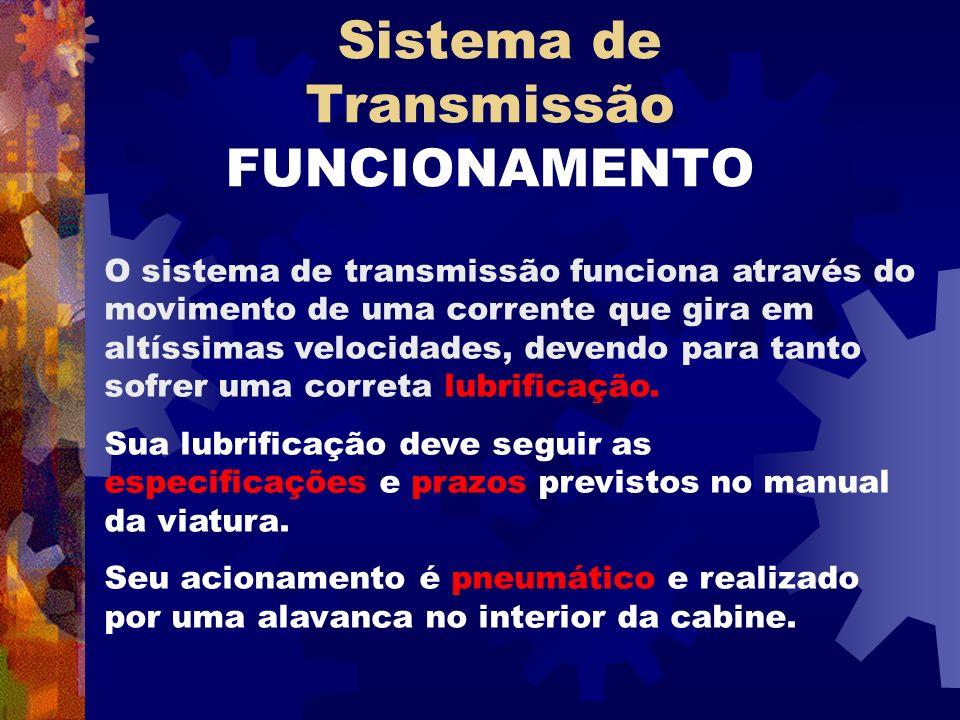 Sistema de Transmissão FUNCIONAMENTO