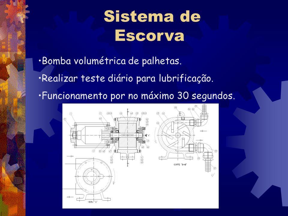 Sistema de Escorva Bomba volumétrica de palhetas.