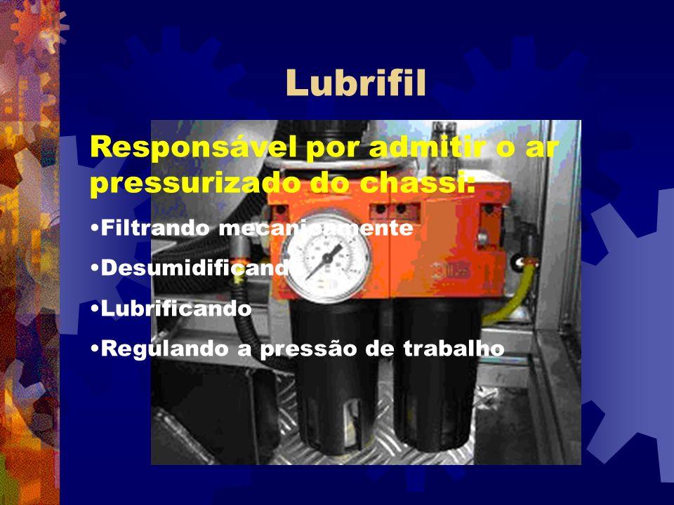 Lubrifil Responsável por admitir o ar pressurizado do chassi: