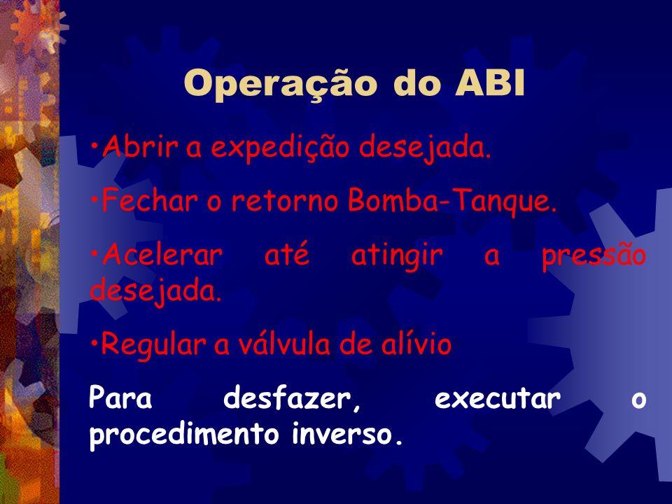 Operação do ABI Abrir a expedição desejada.