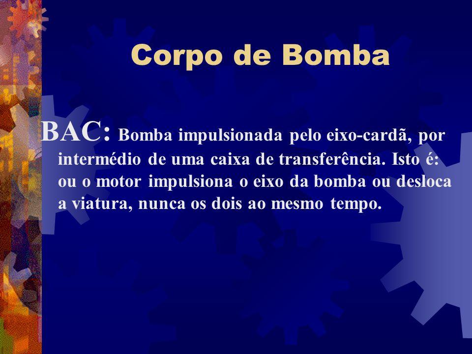 Corpo de Bomba