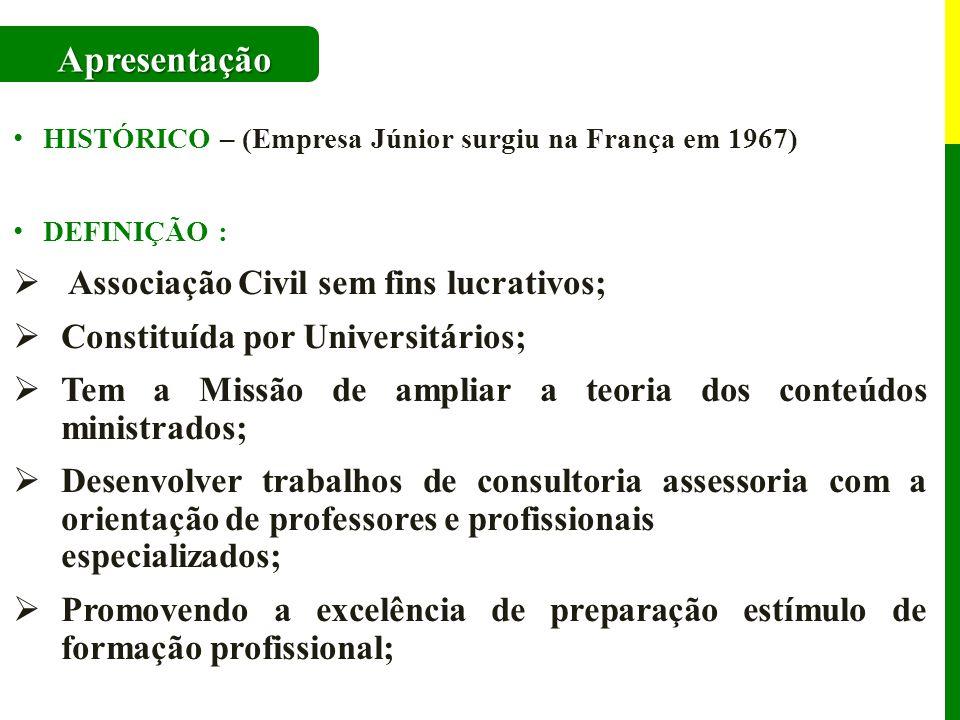 Apresentação Associação Civil sem fins lucrativos;