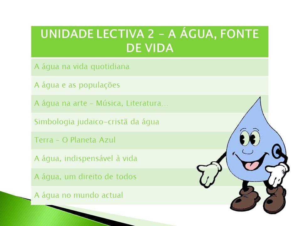 UNIDADE LECTIVA 2 – A ÁGUA, FONTE DE VIDA
