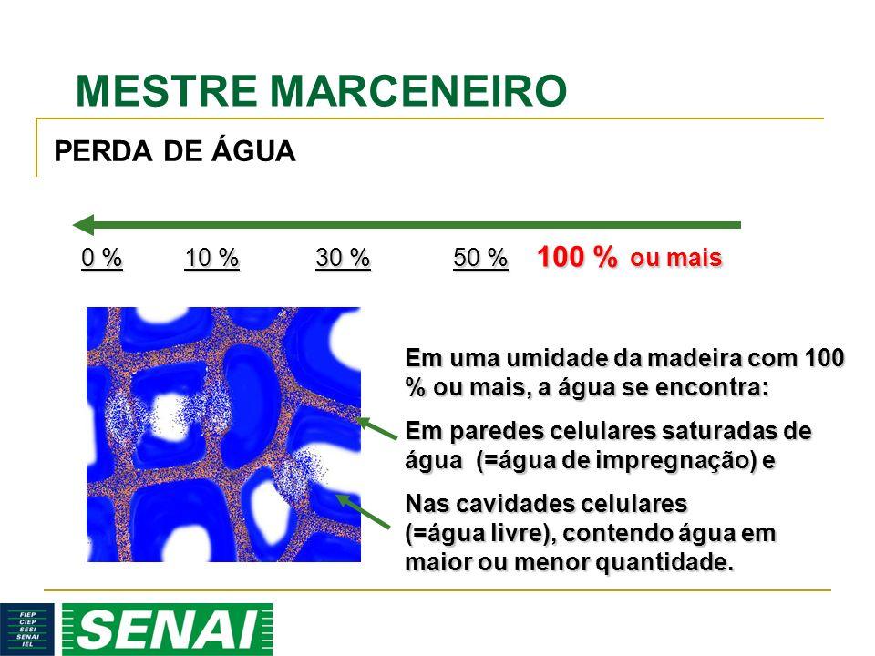 PERDA DE ÁGUA 100 % ou mais 0 % 10 % 30 % 50 %