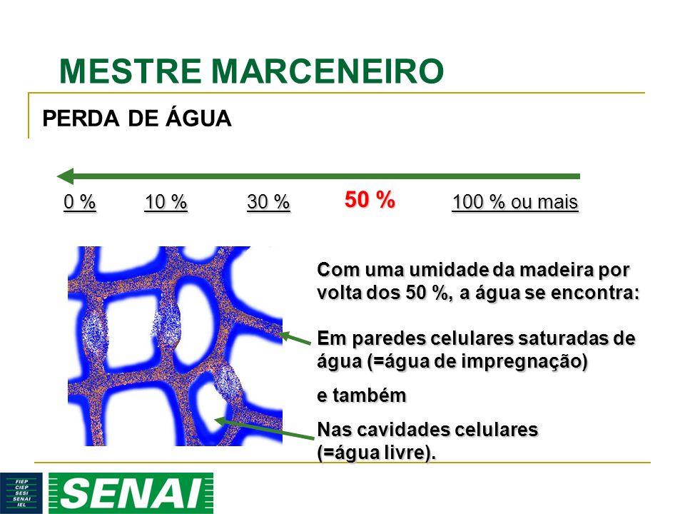 PERDA DE ÁGUA 50 % 0 % 10 % 30 % 100 % ou mais