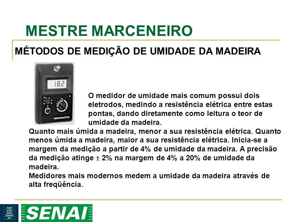 MÉTODOS DE MEDIÇÃO DE UMIDADE DA MADEIRA