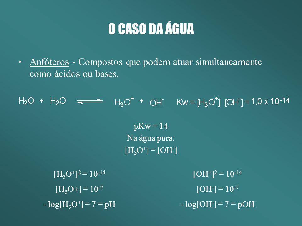 O CASO DA ÁGUA Anfóteros - Compostos que podem atuar simultaneamente como ácidos ou bases. pKw = 14.